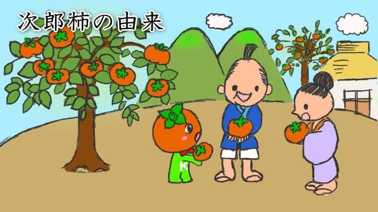 次郎柿の由来